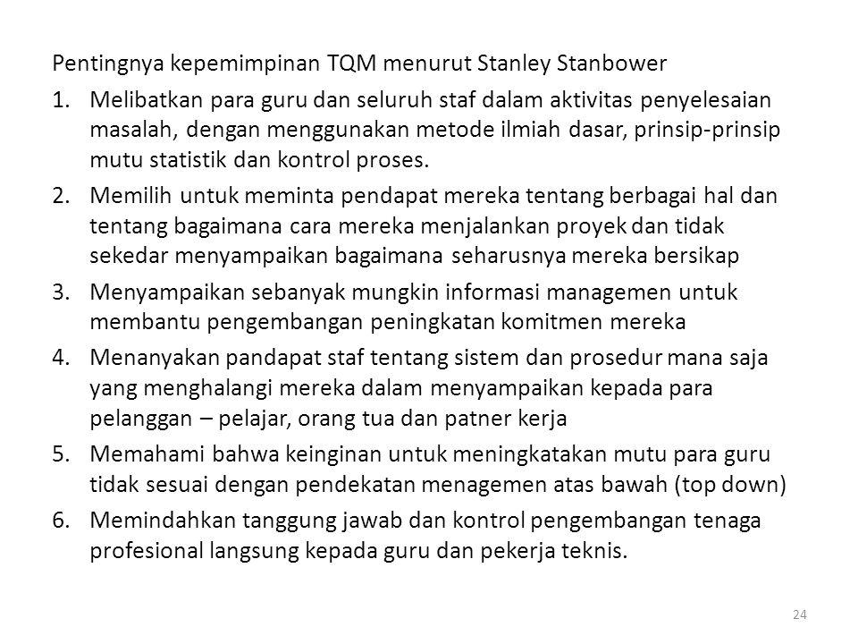 Pentingnya kepemimpinan TQM menurut Stanley Stanbower