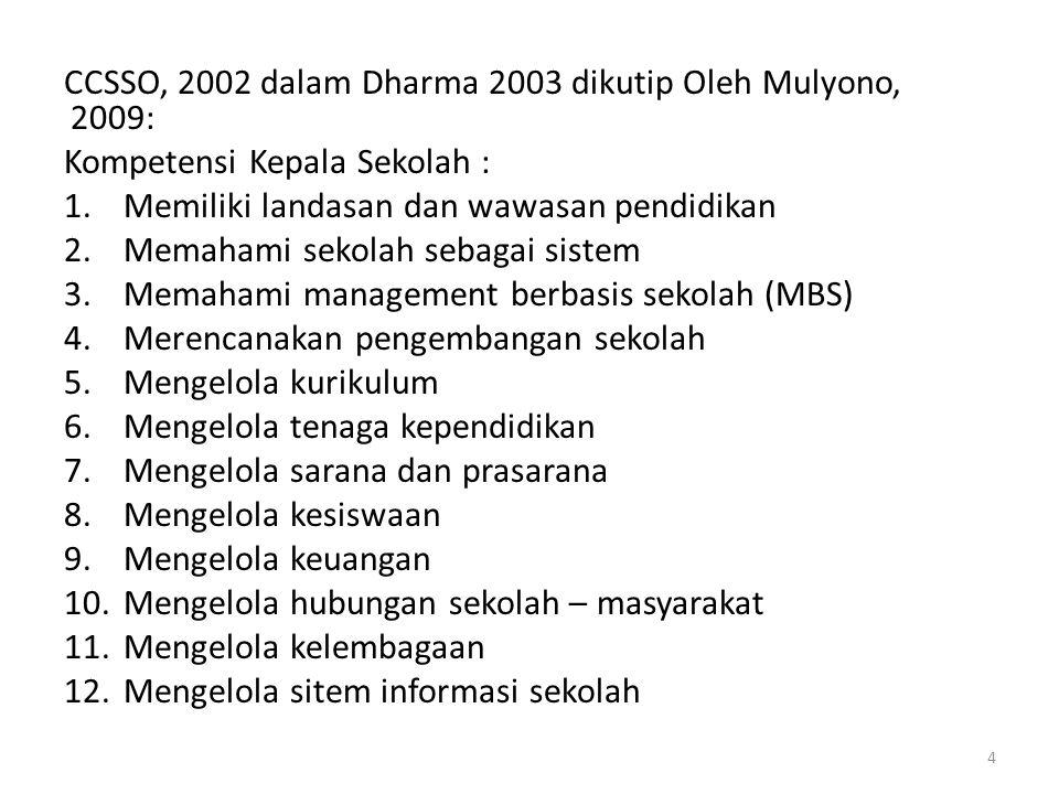 CCSSO, 2002 dalam Dharma 2003 dikutip Oleh Mulyono, 2009: