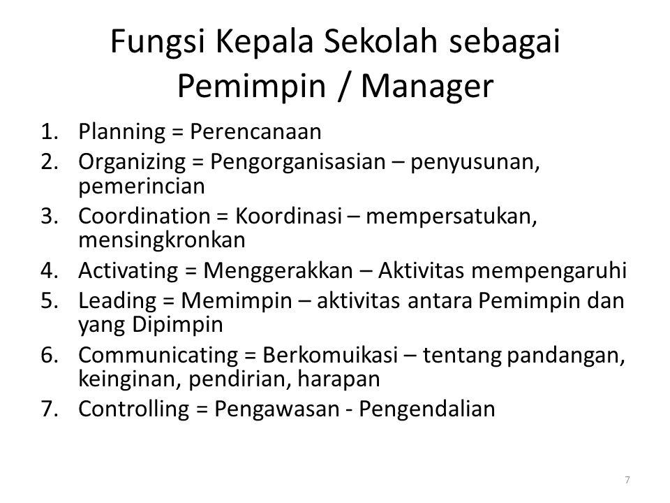 Fungsi Kepala Sekolah sebagai Pemimpin / Manager