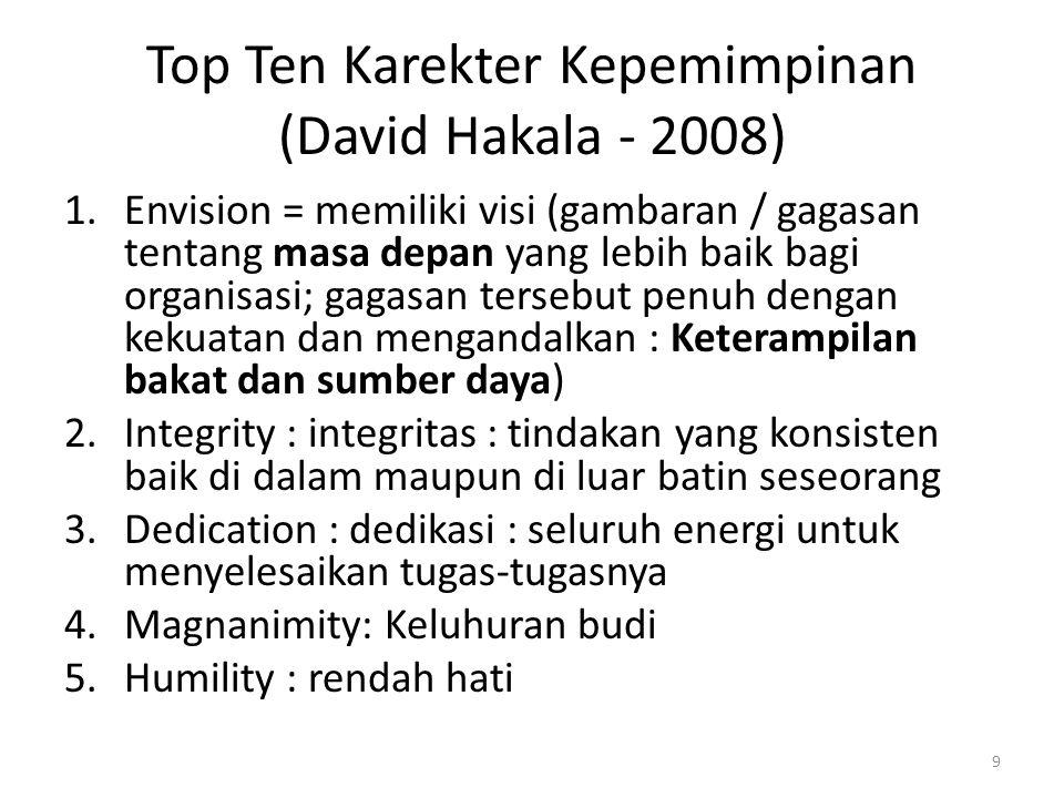 Top Ten Karekter Kepemimpinan (David Hakala - 2008)