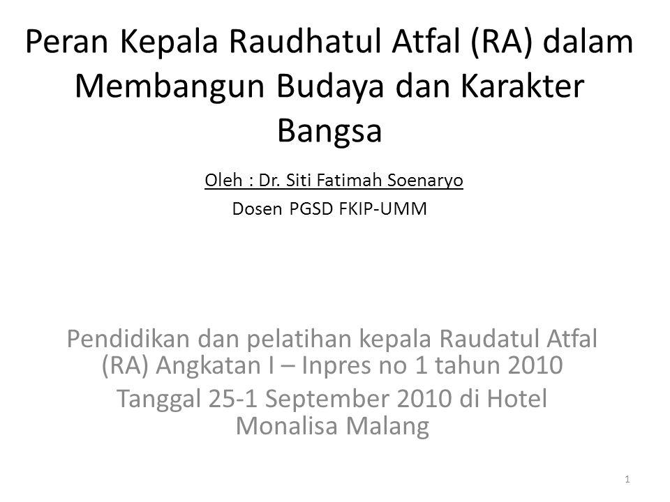 Tanggal 25-1 September 2010 di Hotel Monalisa Malang