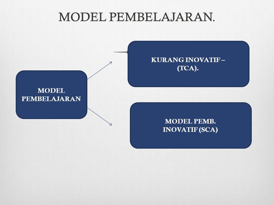 MODEL PEMBELAJARAN. KURANG INOVATIF – (TCA). MODEL PEMBELAJARAN