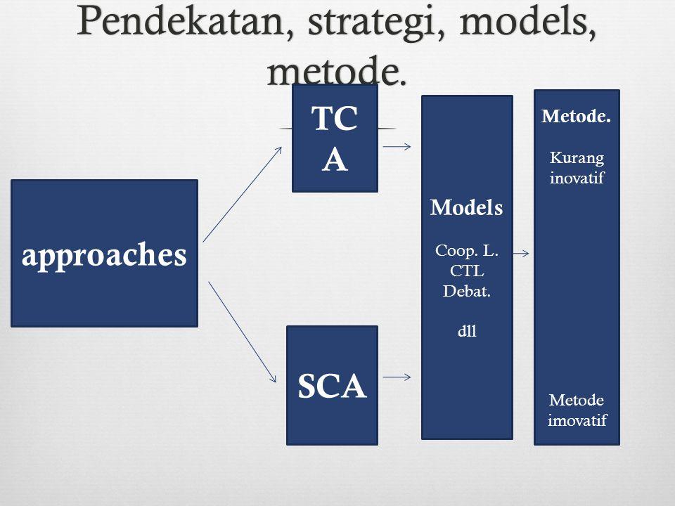 Pendekatan, strategi, models, metode.