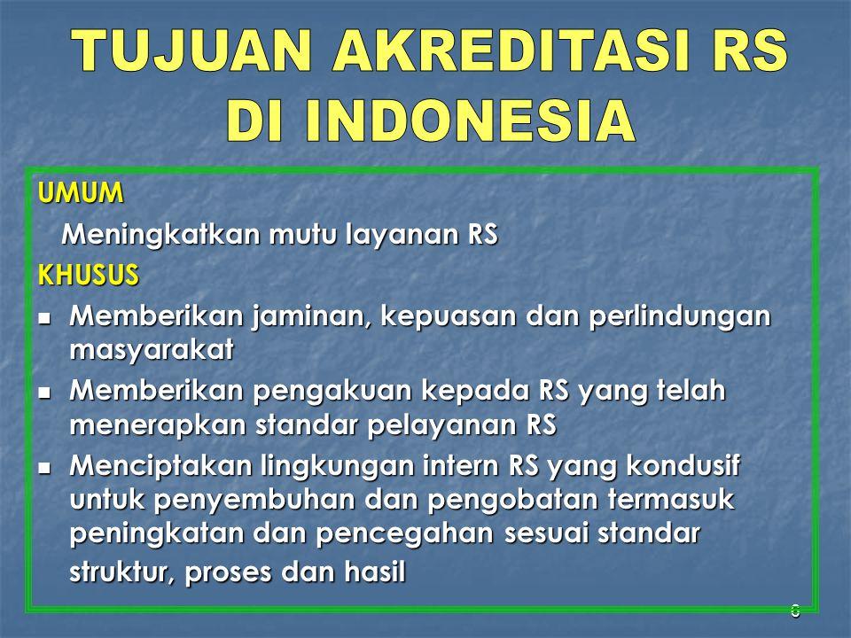 TUJUAN AKREDITASI RS DI INDONESIA UMUM Meningkatkan mutu layanan RS