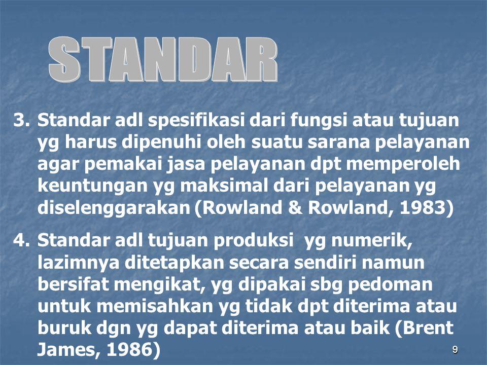 STANDAR