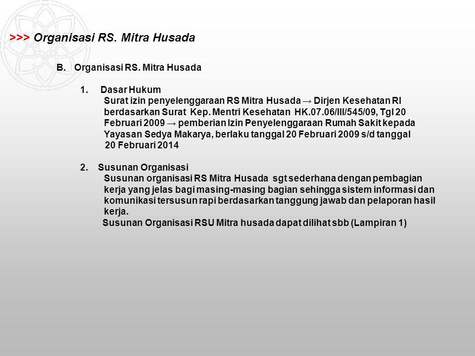 RS. MITRA HUSADA >>> Organisasi RS. Mitra Husada