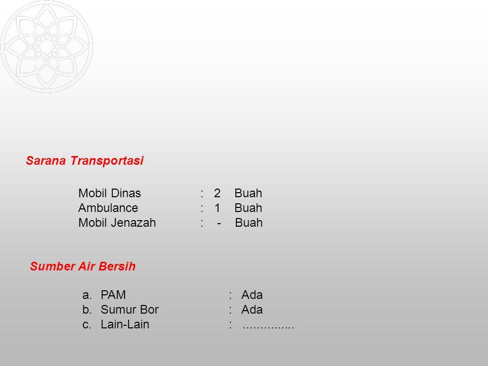 RS. MITRA HUSADA Sarana Transportasi Mobil Dinas : 2 Buah
