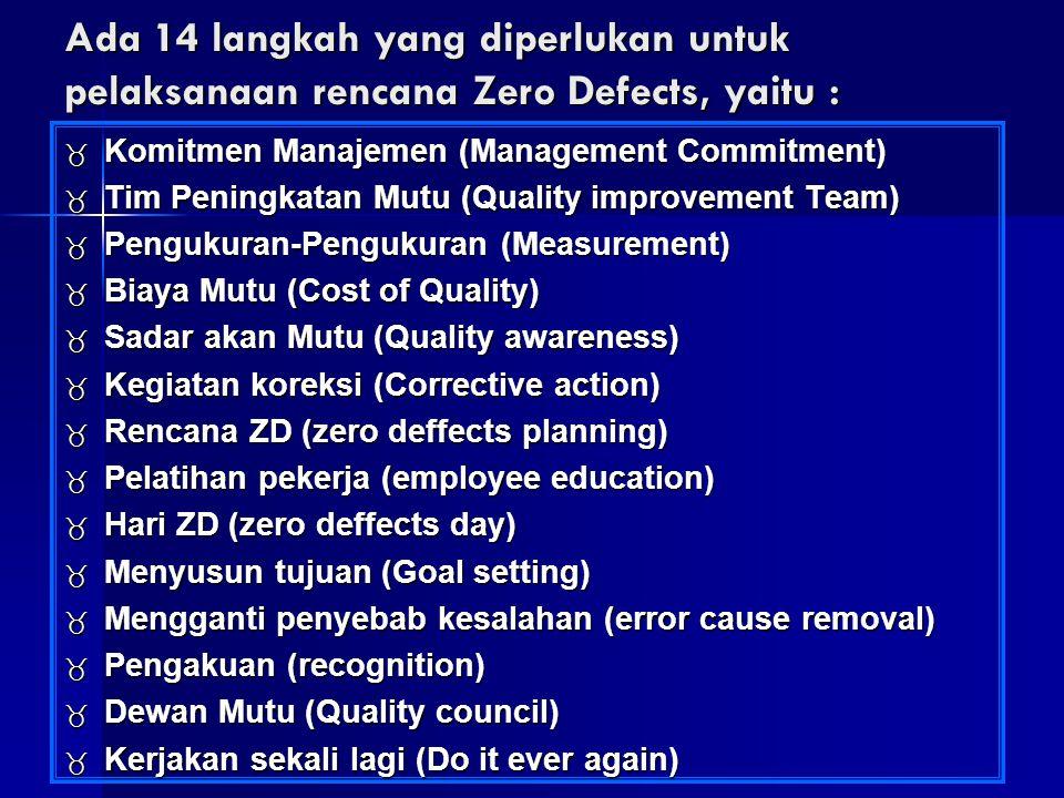 Ada 14 langkah yang diperlukan untuk pelaksanaan rencana Zero Defects, yaitu :