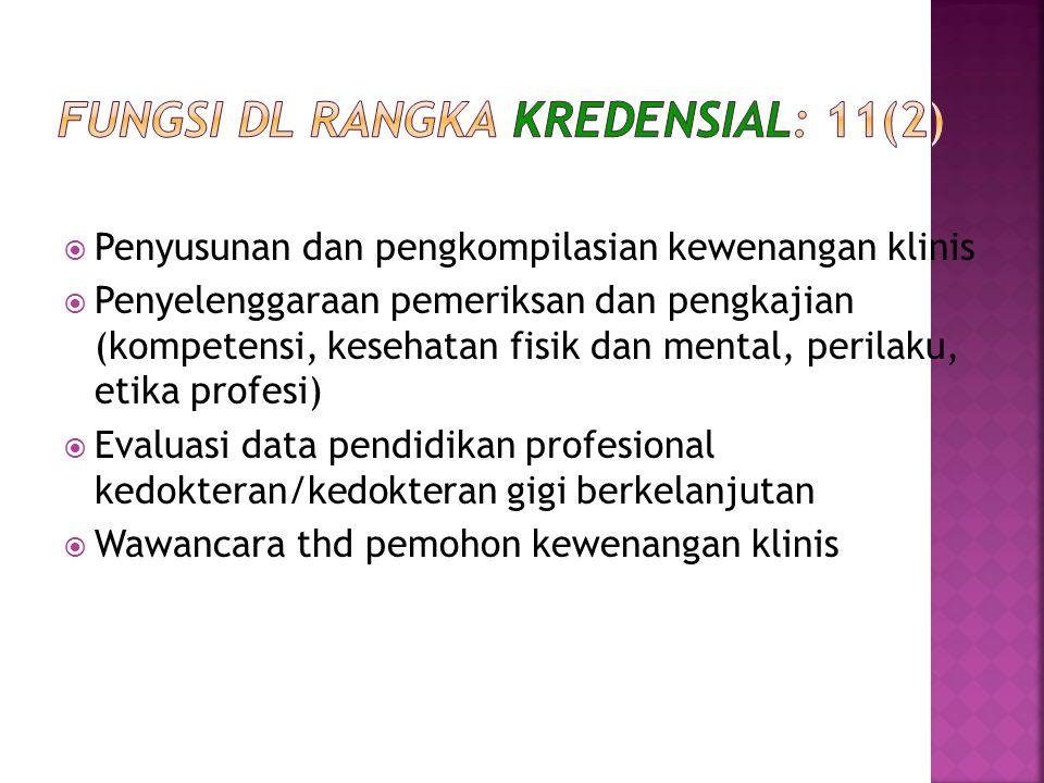Fungsi dl rangka kredensial: 11(2)