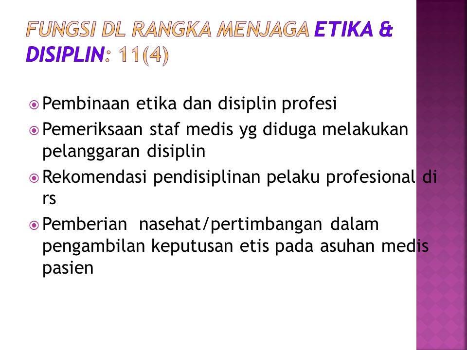 Fungsi dl rangka menjaga etika & disiplin: 11(4)