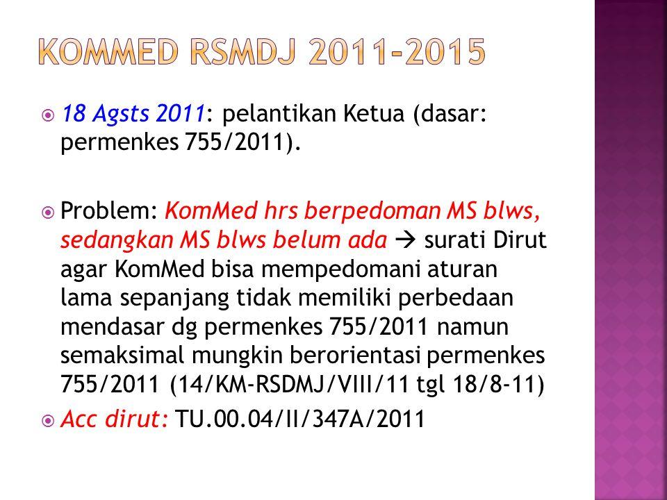 Kommed rsmdj 2011-2015 18 Agsts 2011: pelantikan Ketua (dasar: permenkes 755/2011).