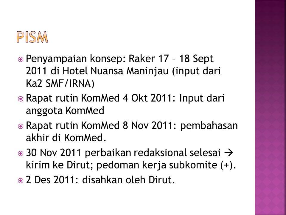 pism Penyampaian konsep: Raker 17 – 18 Sept 2011 di Hotel Nuansa Maninjau (input dari Ka2 SMF/IRNA)