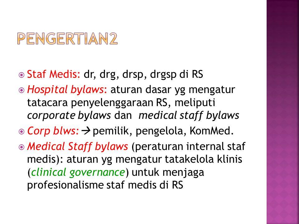 pengertian2 Staf Medis: dr, drg, drsp, drgsp di RS