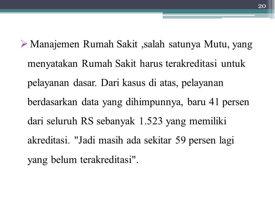 Manajemen Rumah Sakit ,salah satunya Mutu, yang menyatakan Rumah Sakit harus terakreditasi untuk pelayanan dasar.