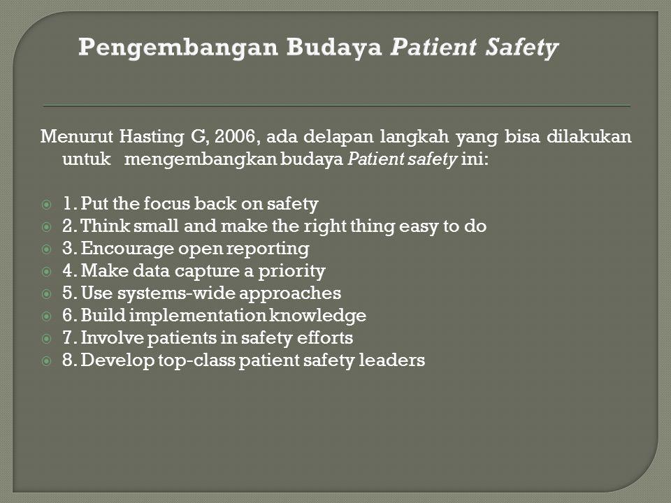 Pengembangan Budaya Patient Safety
