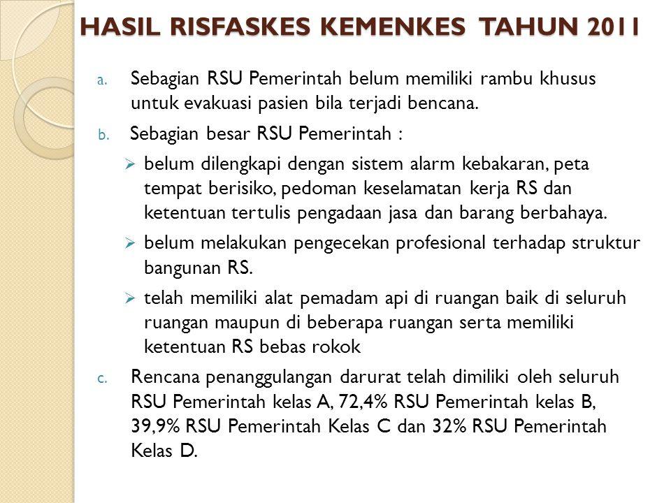 HASIL RISFASKES KEMENKES TAHUN 2011