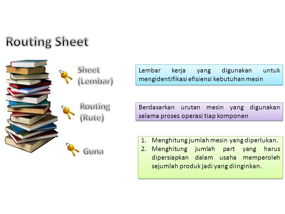 Routing Sheet Sheet (Lembar) Routing (Rute) Guna