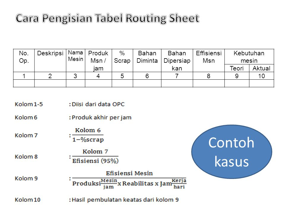 Cara Pengisian Tabel Routing Sheet