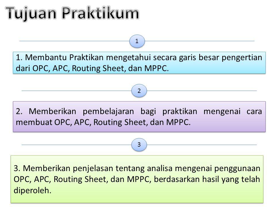 Tujuan Praktikum 1. 1. Membantu Praktikan mengetahui secara garis besar pengertian dari OPC, APC, Routing Sheet, dan MPPC.