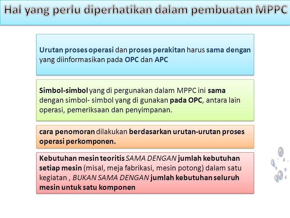 Hal yang perlu diperhatikan dalam pembuatan MPPC