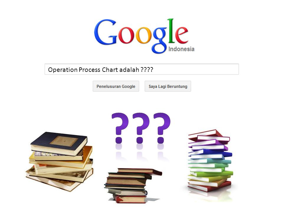 Operation Process Chart adalah