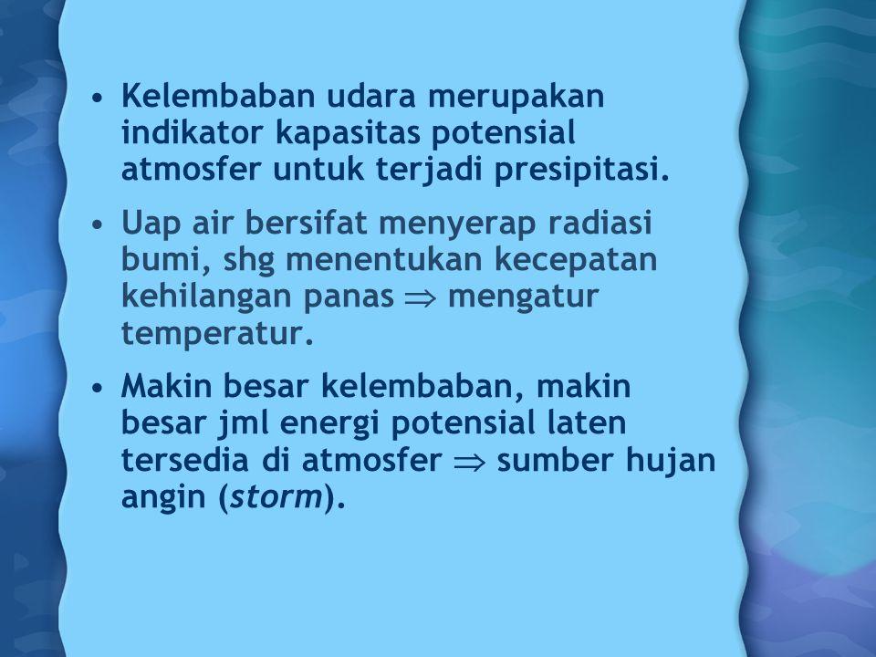 Kelembaban udara merupakan indikator kapasitas potensial atmosfer untuk terjadi presipitasi.