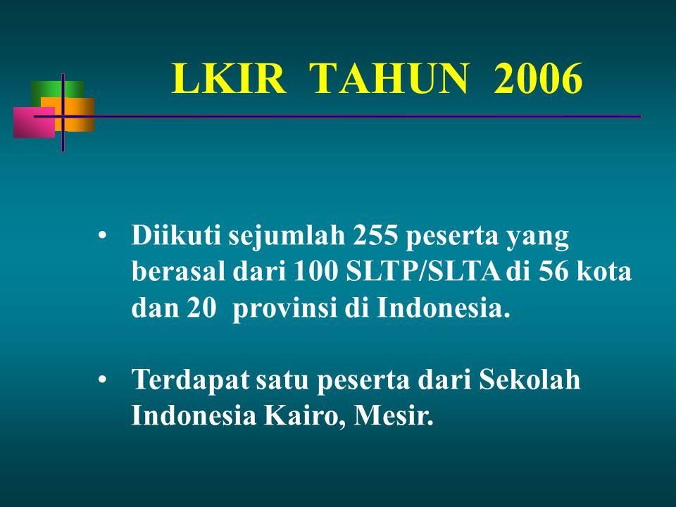LKIR TAHUN 2006 Diikuti sejumlah 255 peserta yang berasal dari 100 SLTP/SLTA di 56 kota dan 20 provinsi di Indonesia.