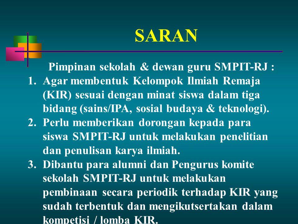 Pimpinan sekolah & dewan guru SMPIT-RJ :