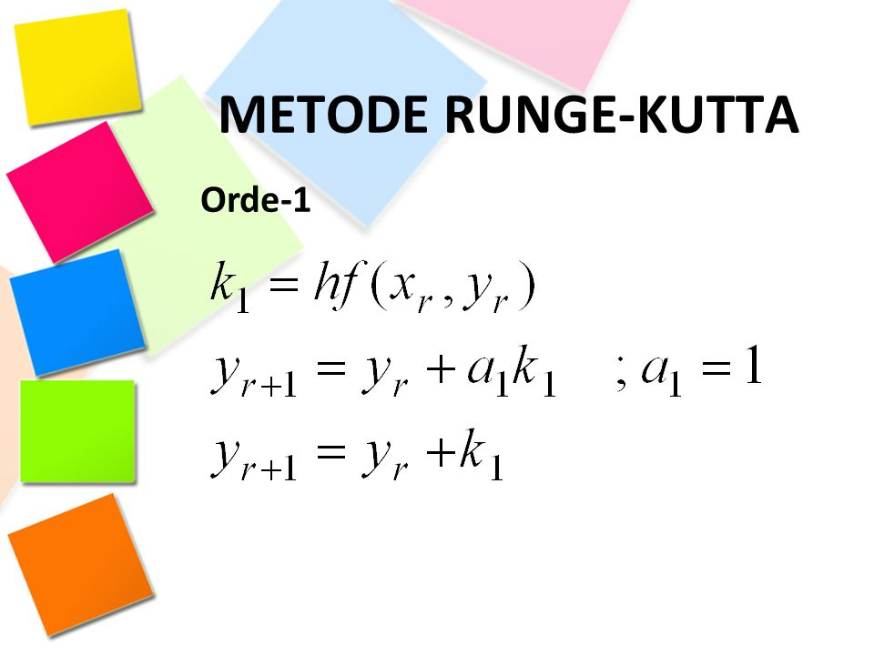 METODE RUNGE-KUTTA Orde-1