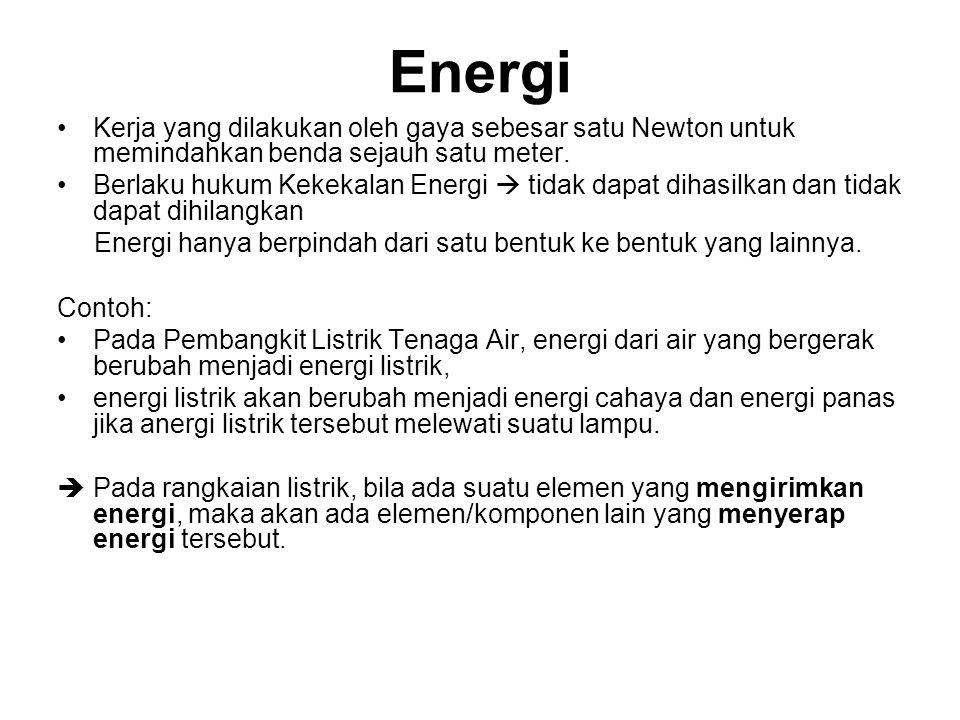 Energi Kerja yang dilakukan oleh gaya sebesar satu Newton untuk memindahkan benda sejauh satu meter.
