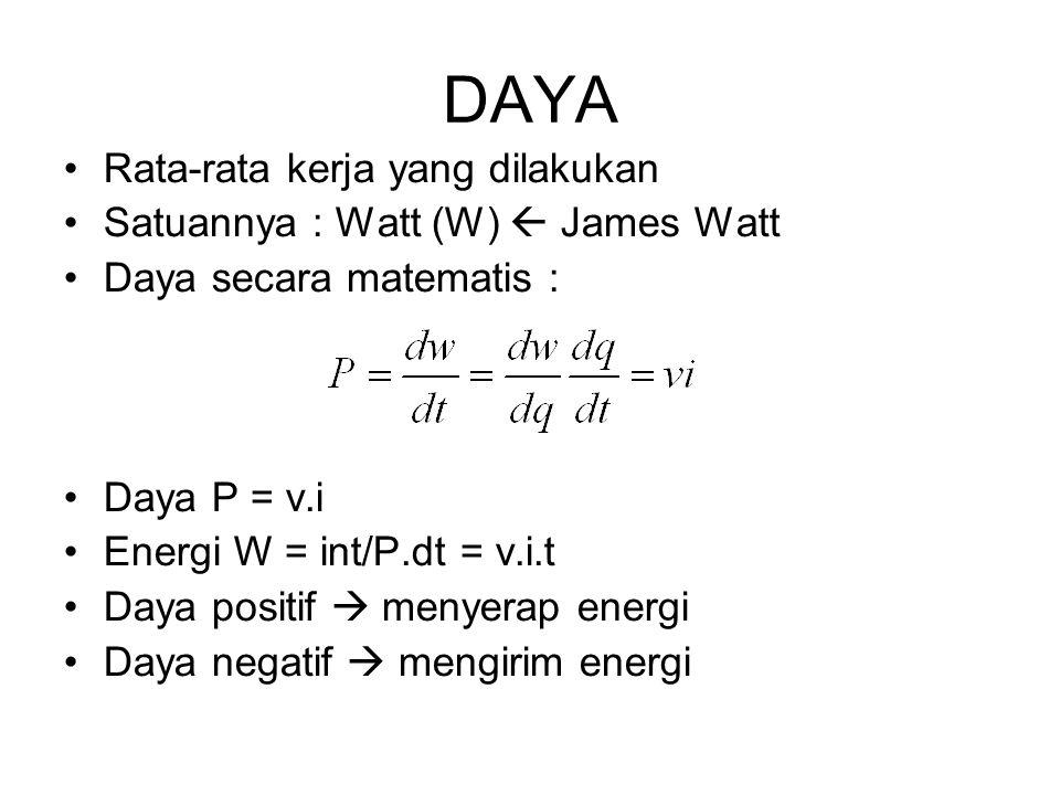 DAYA Rata-rata kerja yang dilakukan Satuannya : Watt (W)  James Watt