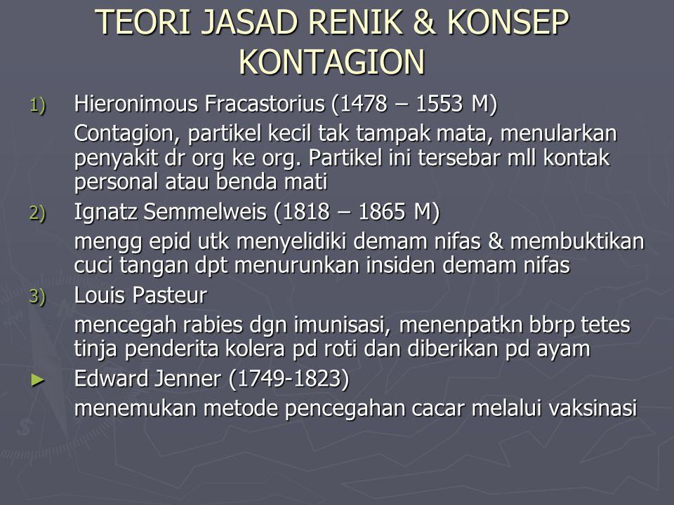 TEORI JASAD RENIK & KONSEP KONTAGION