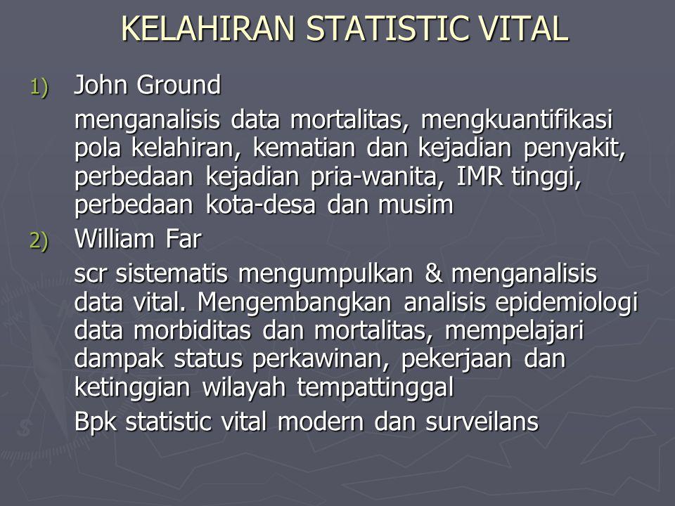 KELAHIRAN STATISTIC VITAL
