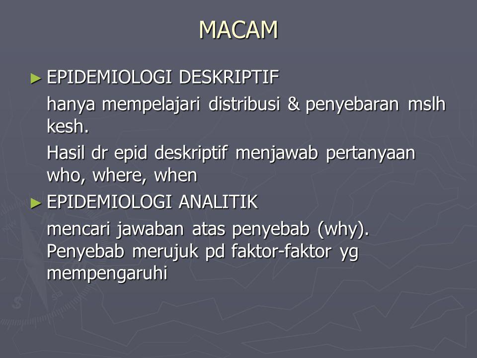 MACAM EPIDEMIOLOGI DESKRIPTIF