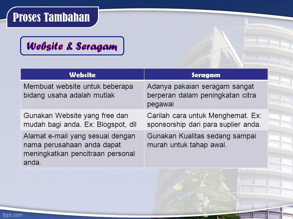 Proses Tambahan Website & Seragam Website Seragam