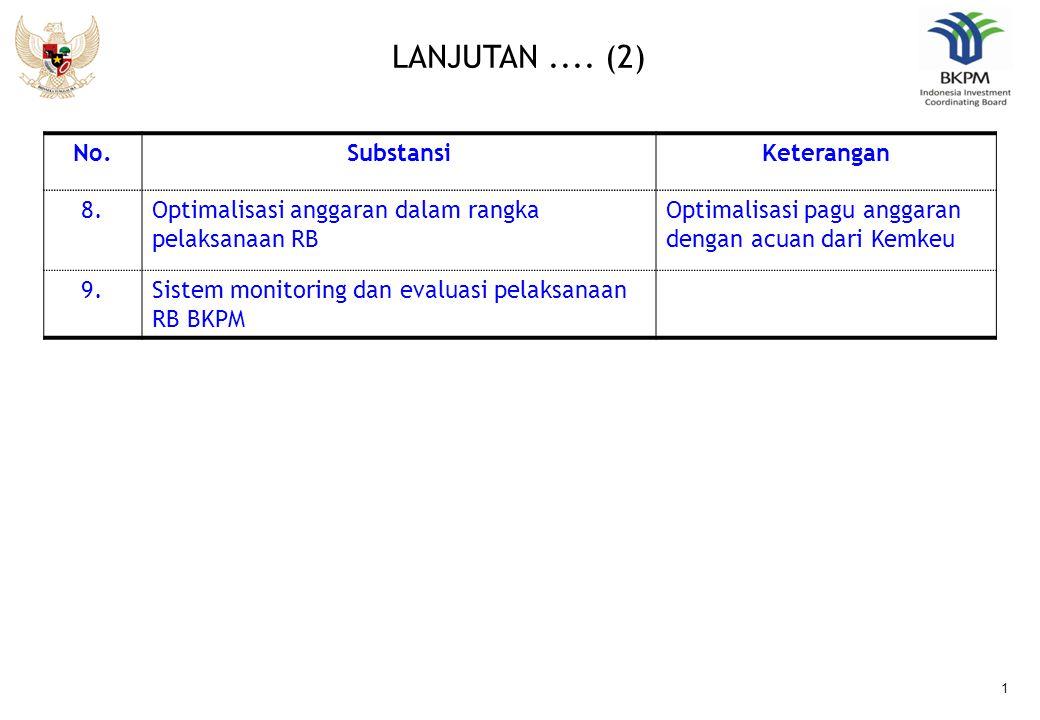 LANJUTAN .... (2) No. Substansi Keterangan 8.