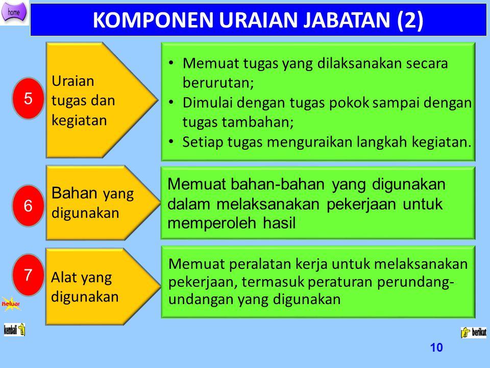 KOMPONEN URAIAN JABATAN (2)