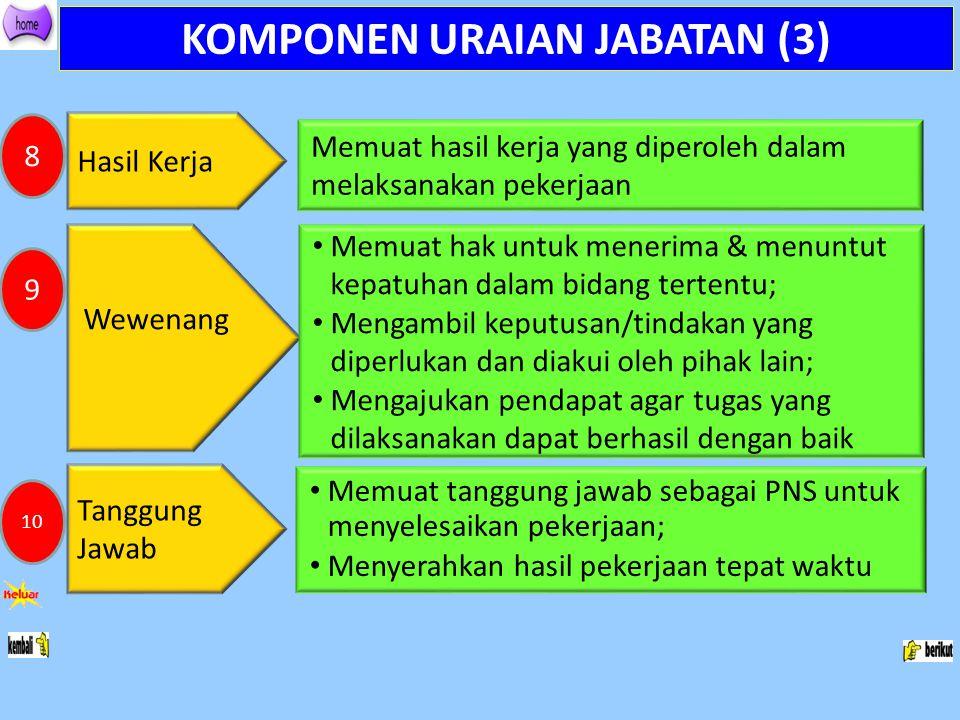 KOMPONEN URAIAN JABATAN (3)