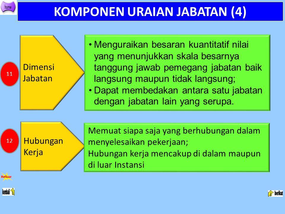KOMPONEN URAIAN JABATAN (4)