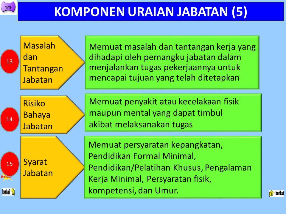 KOMPONEN URAIAN JABATAN (5)