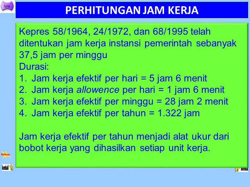 PERHITUNGAN JAM KERJA Kepres 58/1964, 24/1972, dan 68/1995 telah ditentukan jam kerja instansi pemerintah sebanyak 37,5 jam per minggu.