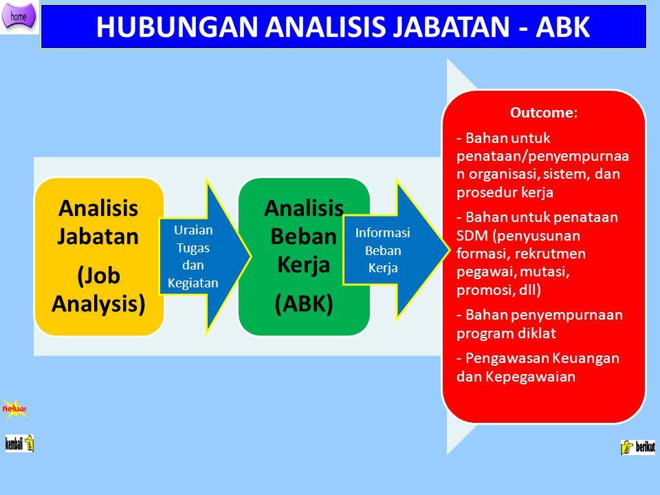 HUBUNGAN ANALISIS JABATAN - ABK