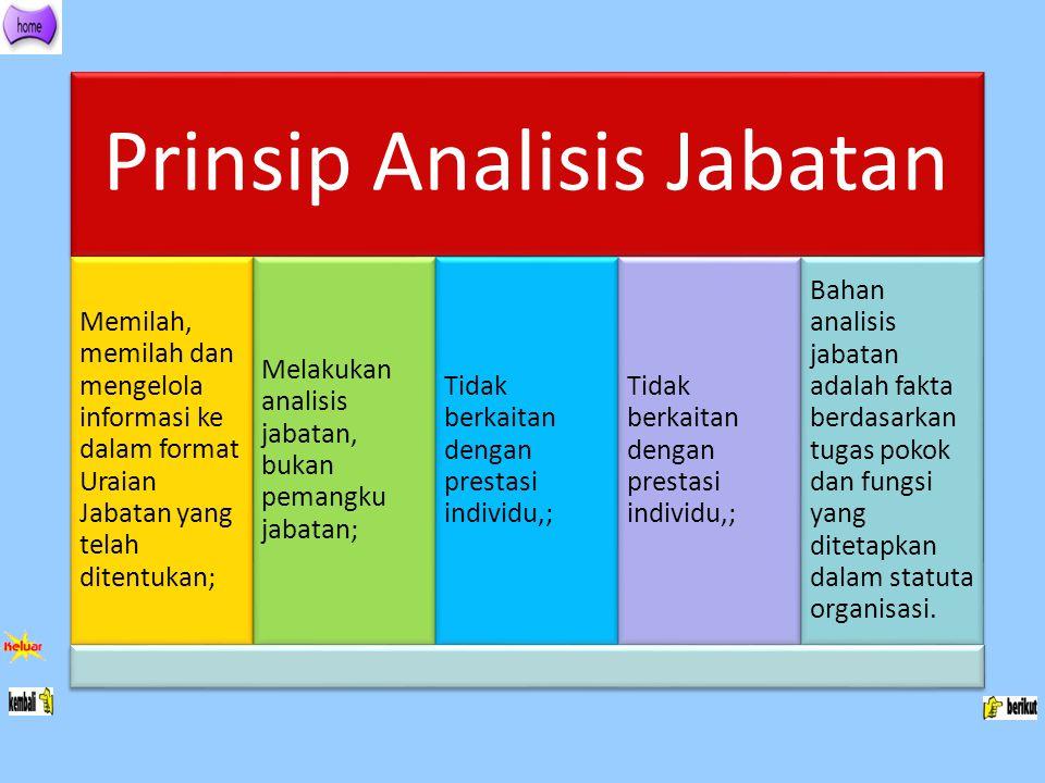 Prinsip Analisis Jabatan