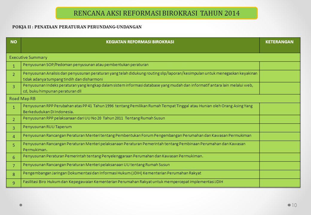RENCANA AKSI REFORMASI BIROKRASI TAHUN 2014
