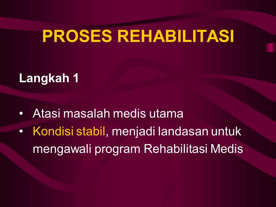PROSES REHABILITASI Langkah 1 Atasi masalah medis utama
