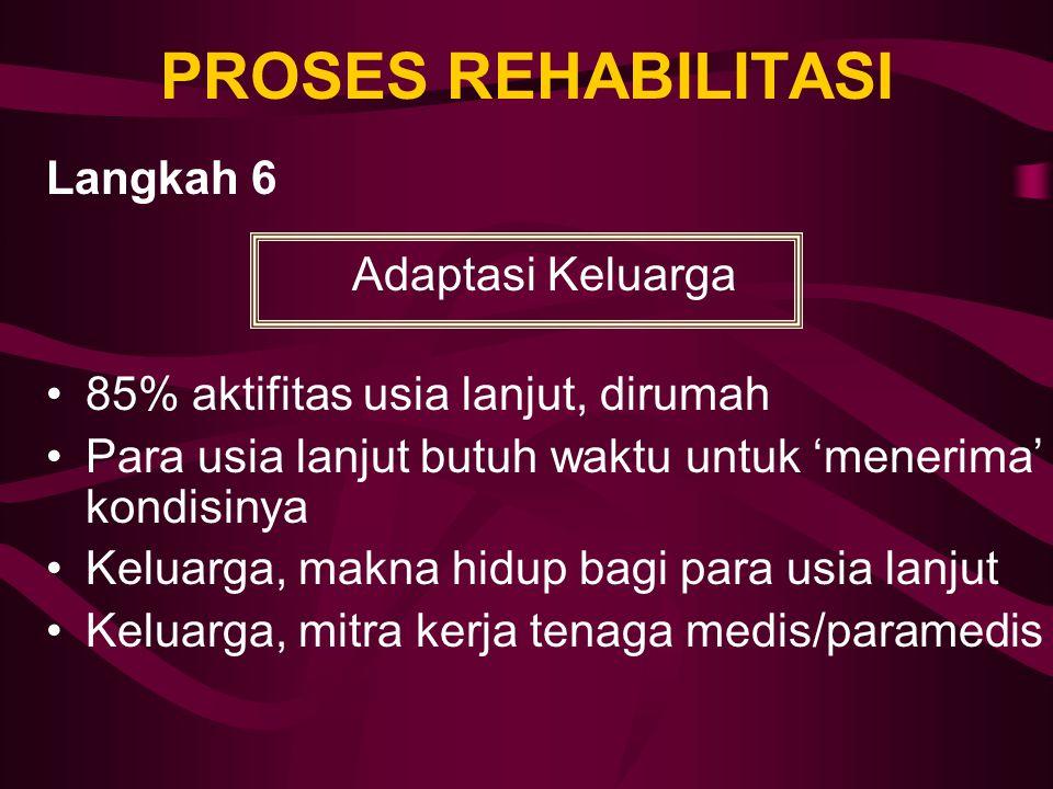 PROSES REHABILITASI Langkah 6 Adaptasi Keluarga