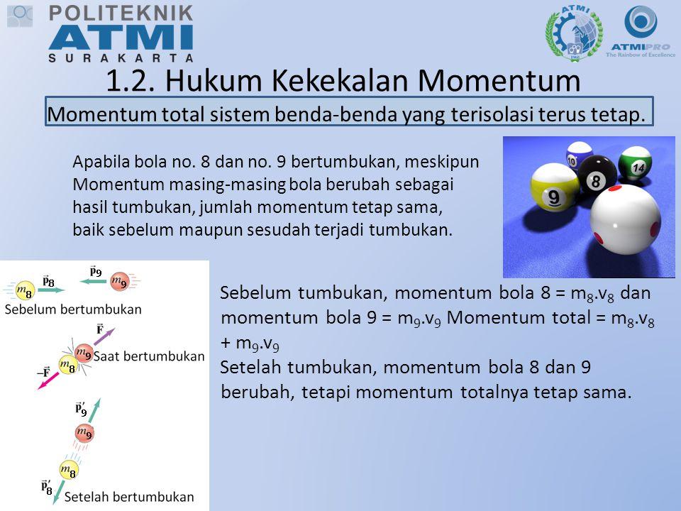 1.2. Hukum Kekekalan Momentum