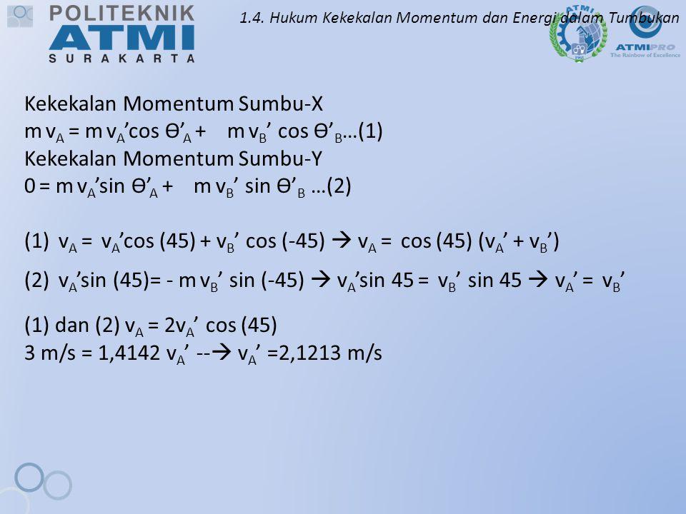 1.4. Hukum Kekekalan Momentum dan Energi dalam Tumbukan