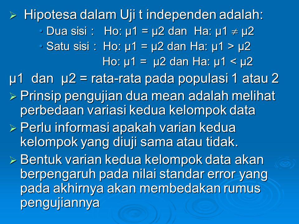 Hipotesa dalam Uji t independen adalah: