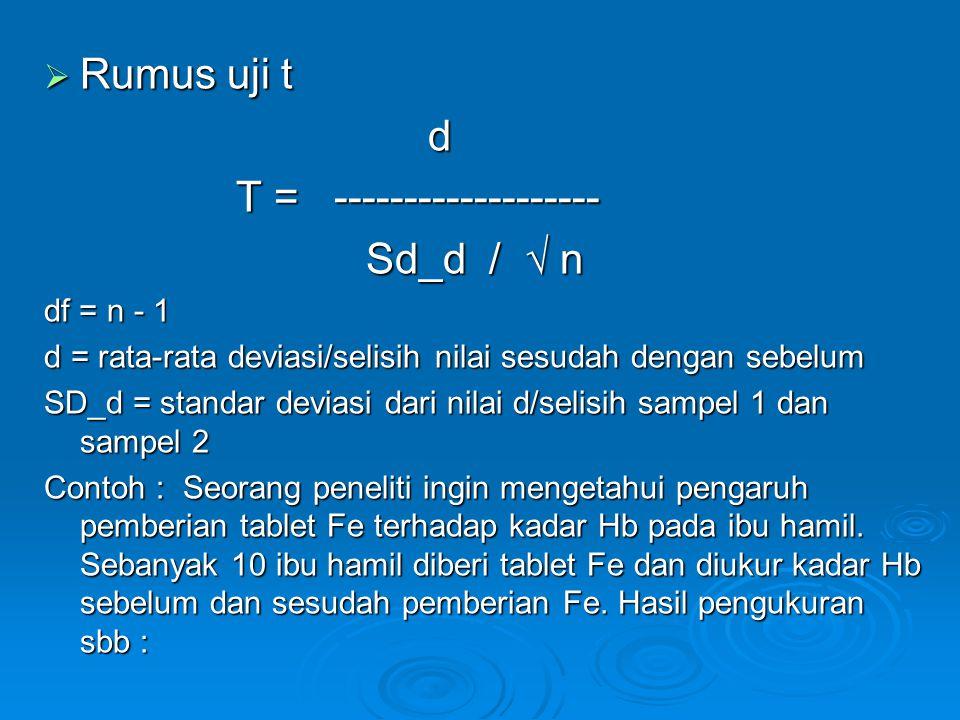 T = ------------------- Sd_d /  n